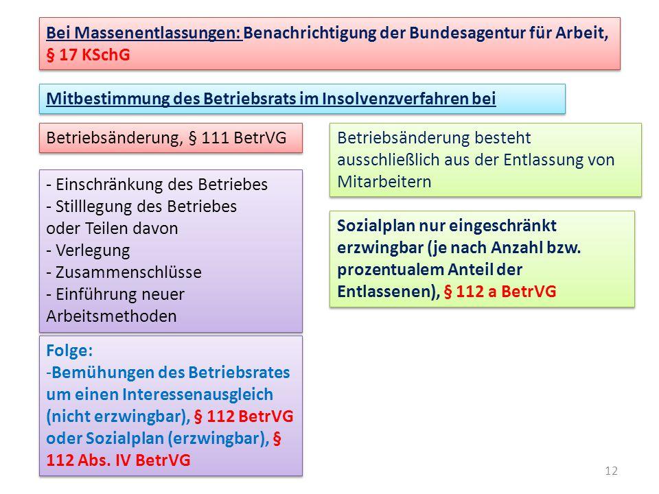 Bei Massenentlassungen: Benachrichtigung der Bundesagentur für Arbeit, § 17 KSchG