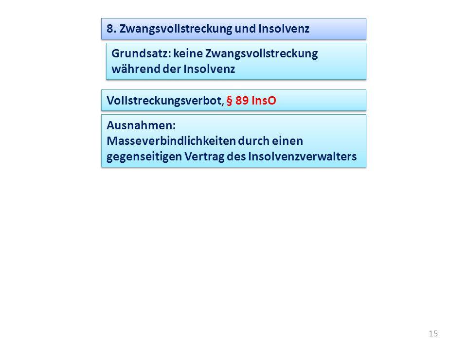 8. Zwangsvollstreckung und Insolvenz