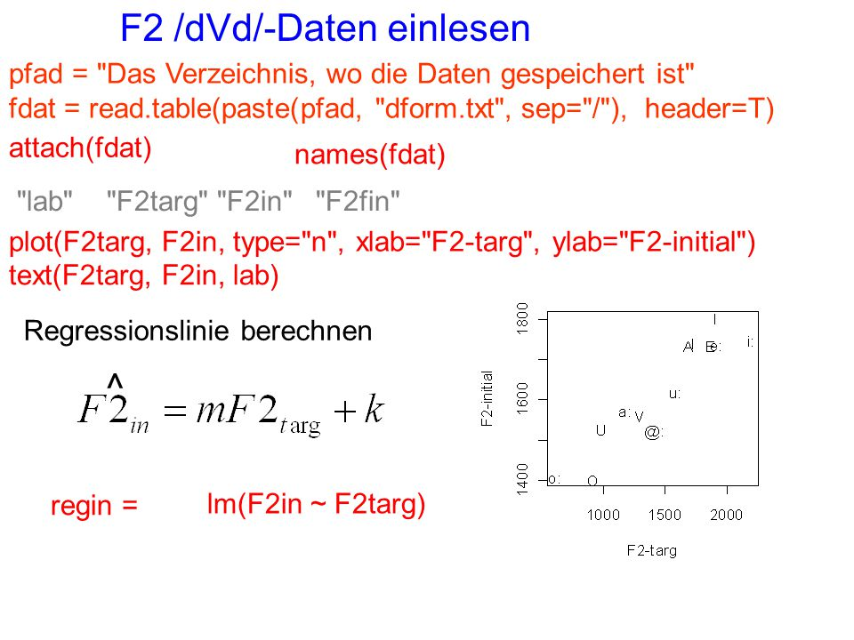 F2 /dVd/-Daten einlesen