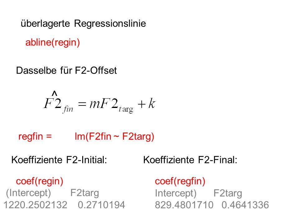 ^ überlagerte Regressionslinie abline(regin) Dasselbe für F2-Offset