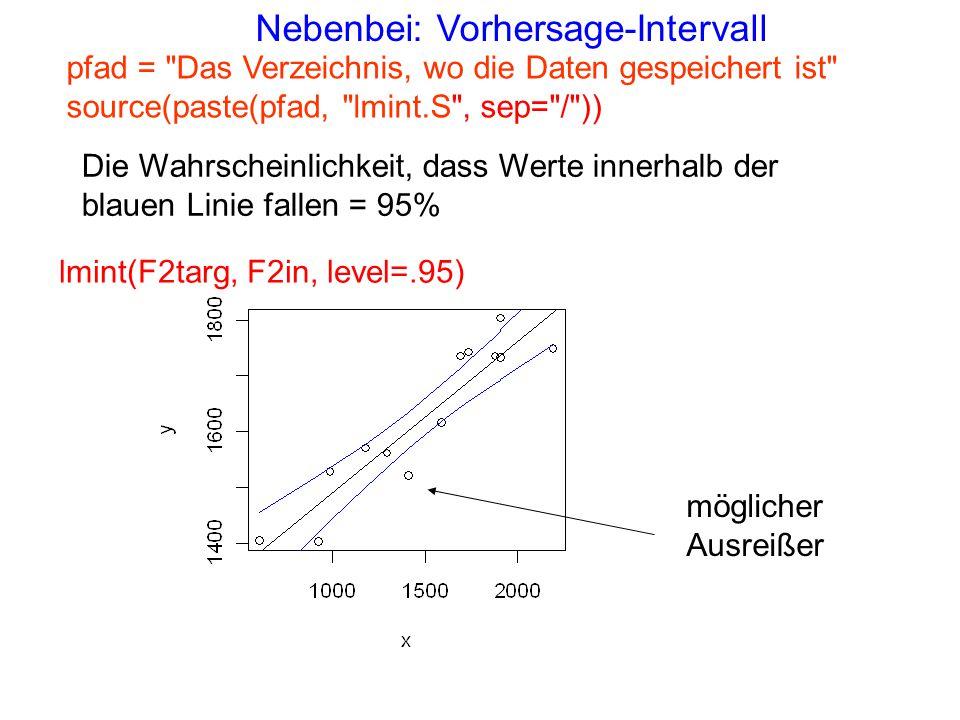 Nebenbei: Vorhersage-Intervall