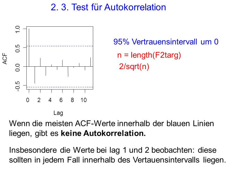 2. 3. Test für Autokorrelation