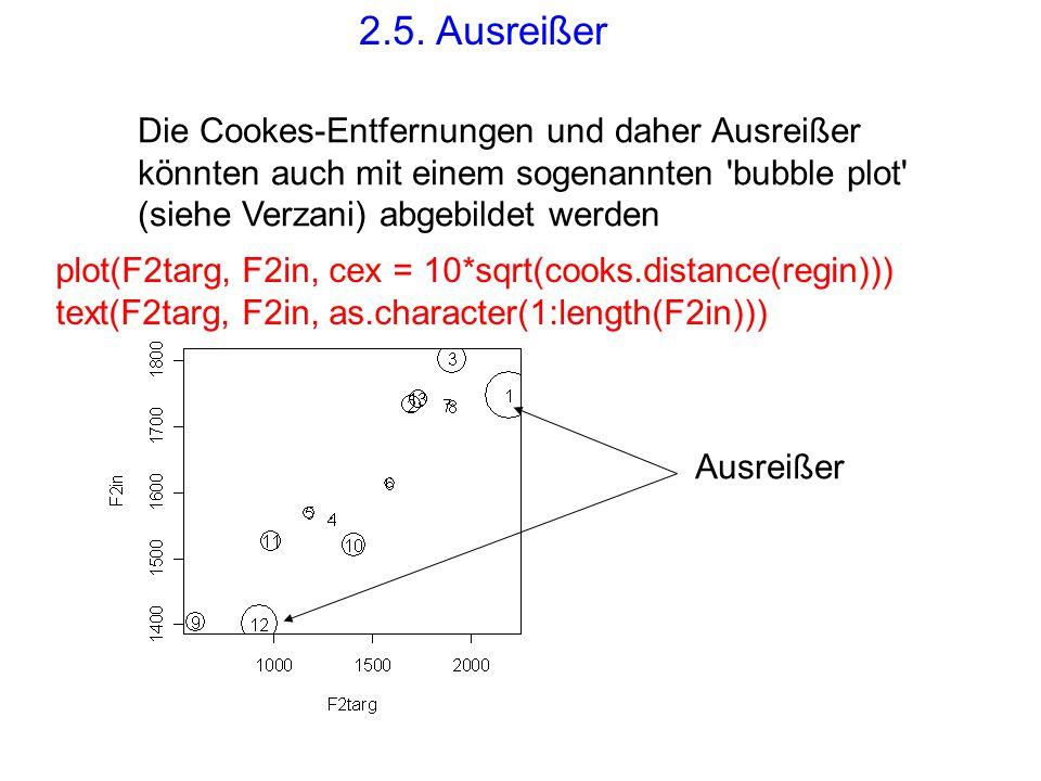 2.5. Ausreißer Die Cookes-Entfernungen und daher Ausreißer könnten auch mit einem sogenannten bubble plot (siehe Verzani) abgebildet werden.