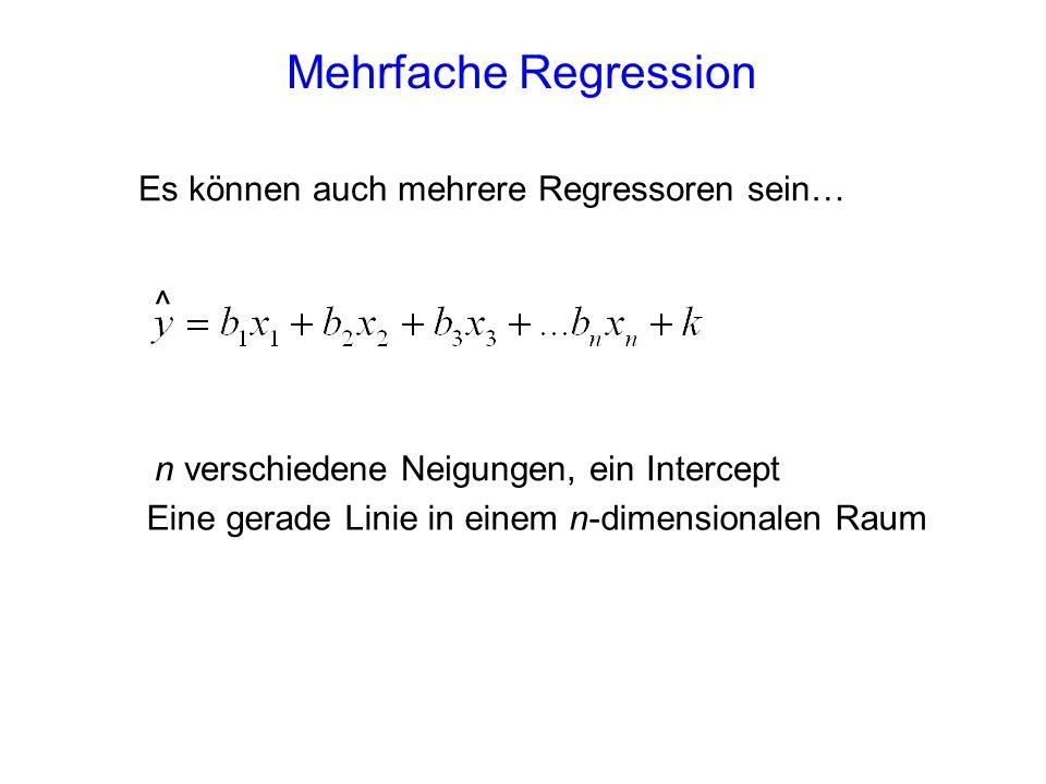 Mehrfache Regression Es können auch mehrere Regressoren sein… ^