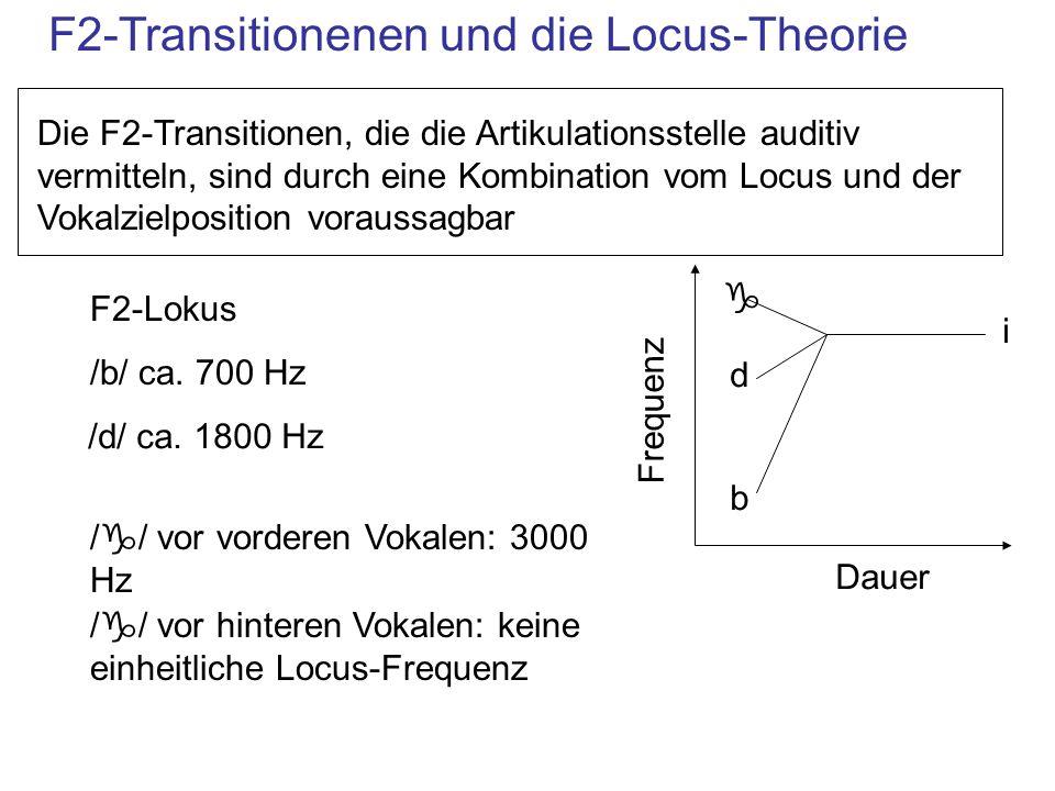 F2-Transitionenen und die Locus-Theorie