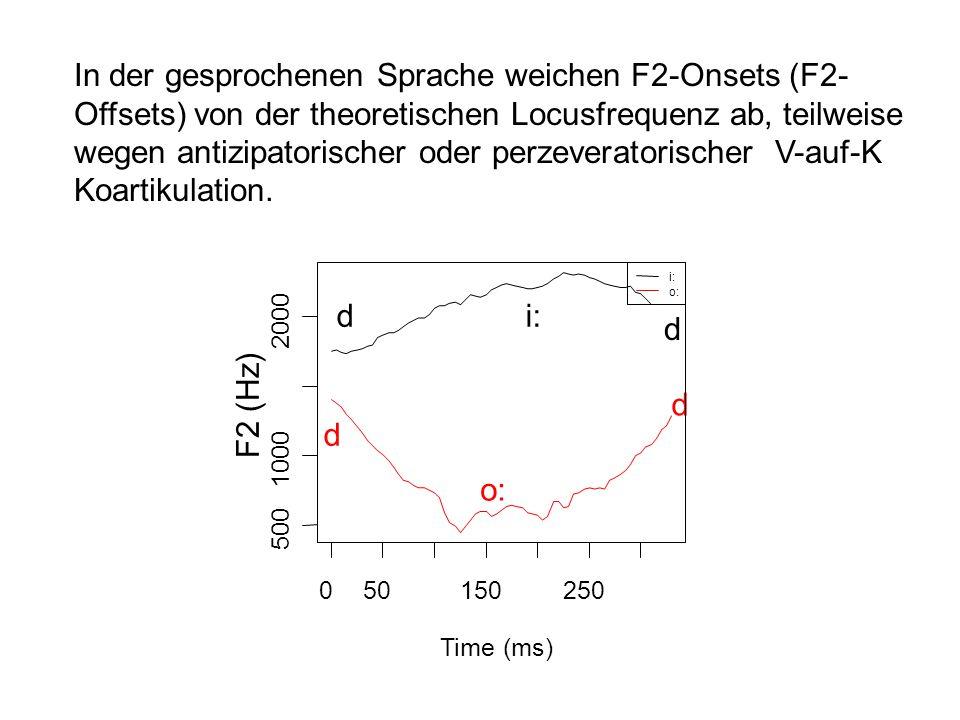 In der gesprochenen Sprache weichen F2-Onsets (F2-Offsets) von der theoretischen Locusfrequenz ab, teilweise wegen antizipatorischer oder perzeveratorischer V-auf-K Koartikulation.