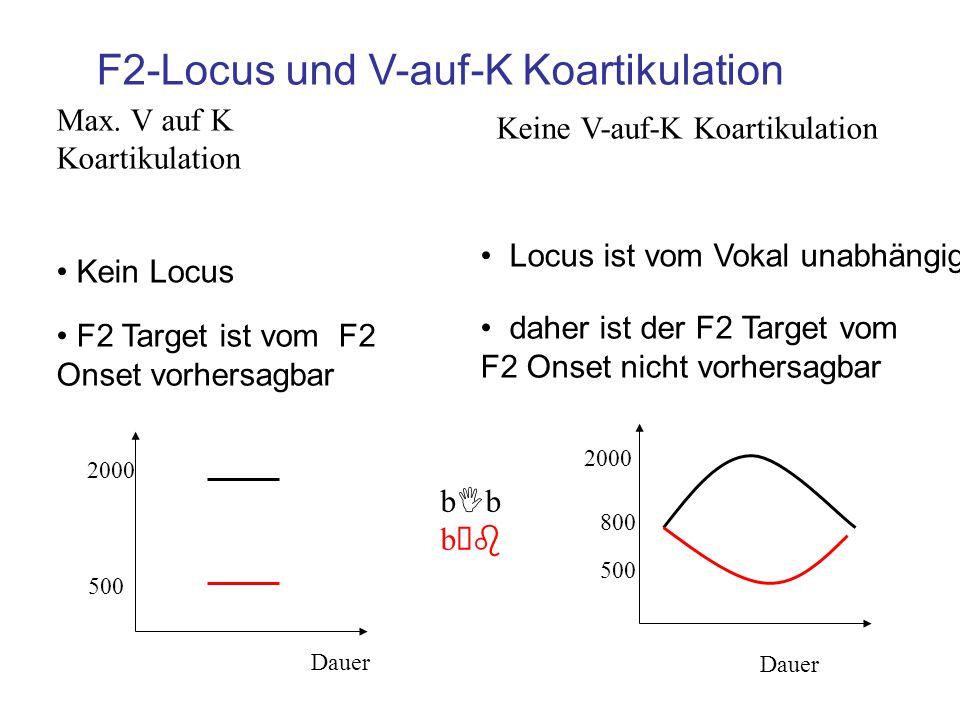 F2-Locus und V-auf-K Koartikulation