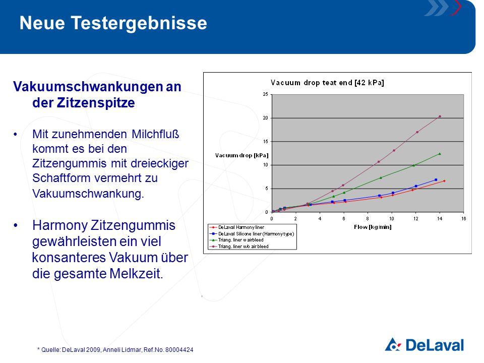Neue Testergebnisse Vakuumschwankungen an der Zitzenspitze