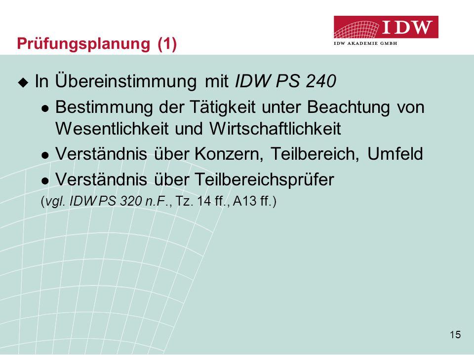 In Übereinstimmung mit IDW PS 240