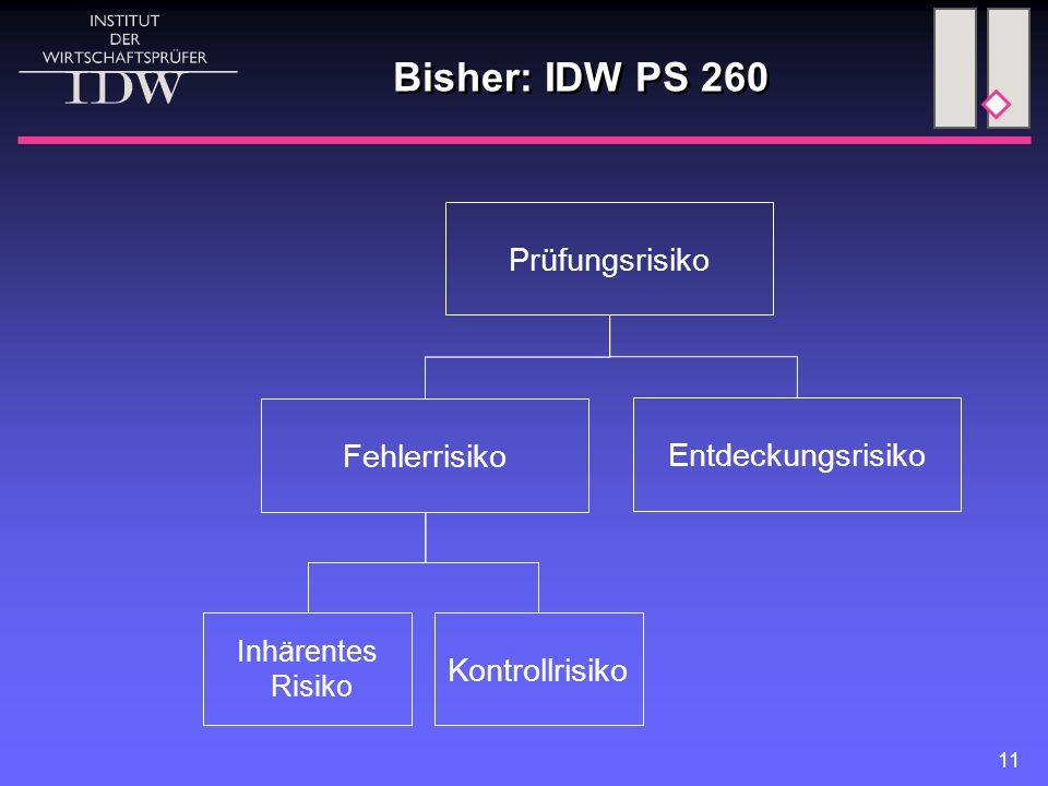 Bisher: IDW PS 260 Prüfungsrisiko Fehlerrisiko Entdeckungsrisiko