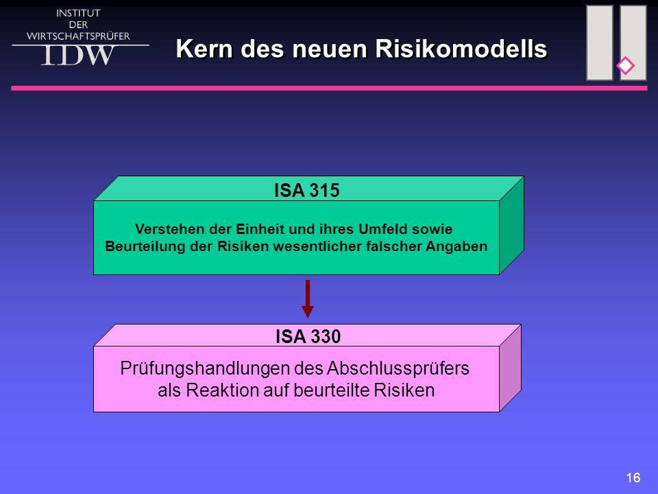 Kern des neuen Risikomodells
