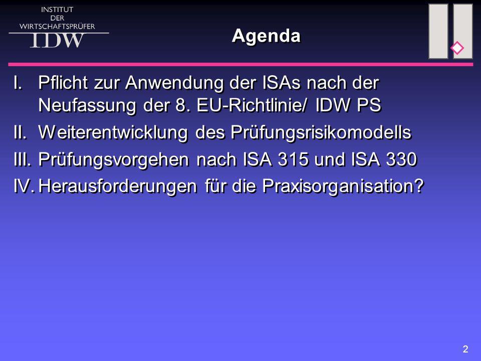 Agenda I. Pflicht zur Anwendung der ISAs nach der Neufassung der 8. EU-Richtlinie/ IDW PS. II. Weiterentwicklung des Prüfungsrisikomodells.
