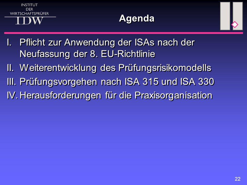 Agenda I. Pflicht zur Anwendung der ISAs nach der Neufassung der 8. EU-Richtlinie. II. Weiterentwicklung des Prüfungsrisikomodells.