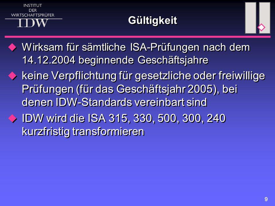 IDW wird die ISA 315, 330, 500, 300, 240 kurzfristig transformieren