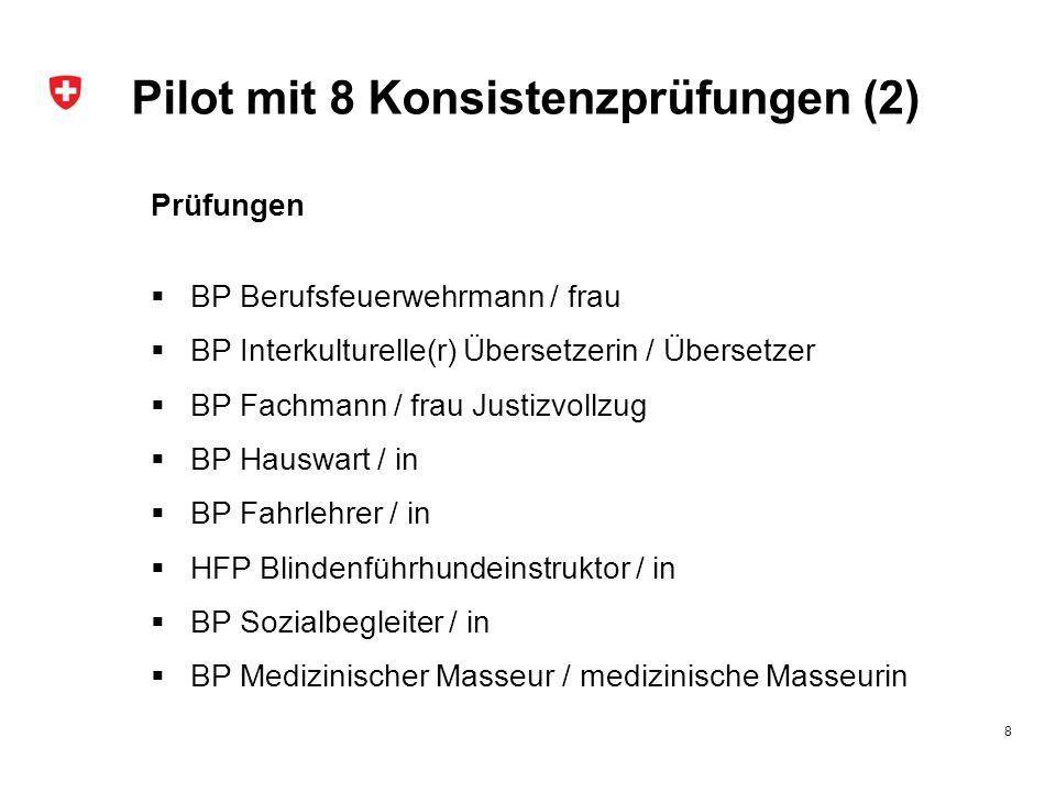 Pilot mit 8 Konsistenzprüfungen (2)