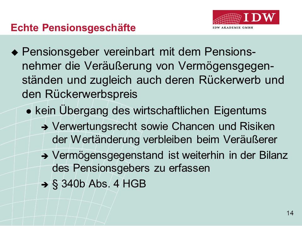 Echte Pensionsgeschäfte