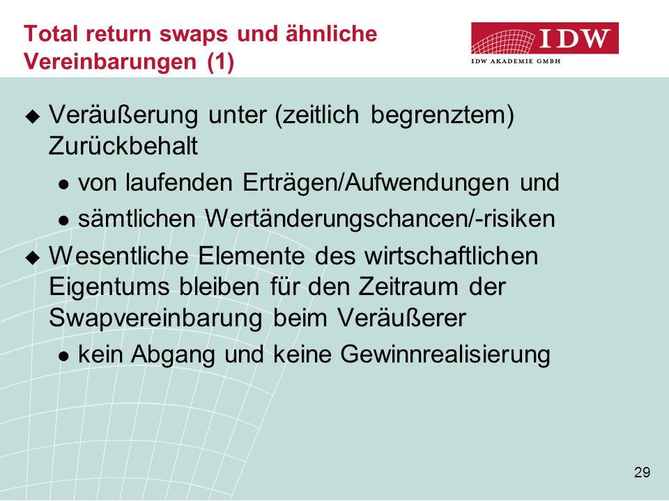 Total return swaps und ähnliche Vereinbarungen (1)
