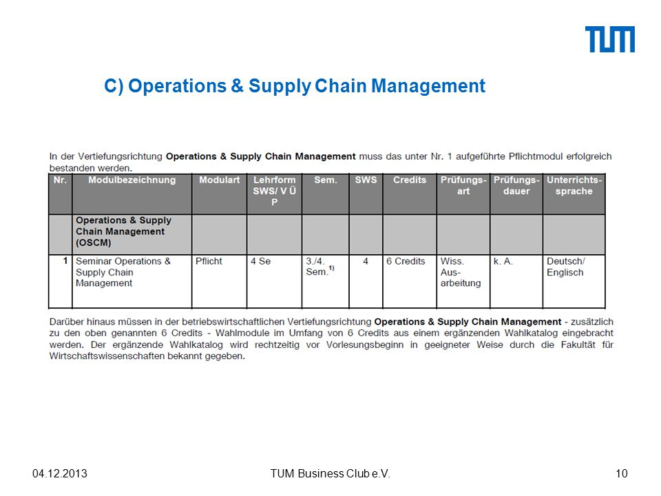 C) Operations & Supply Chain Management