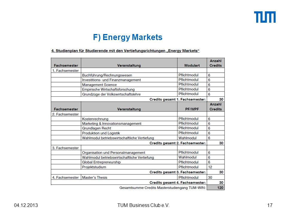 F) Energy Markets TUM Business Club e.V.