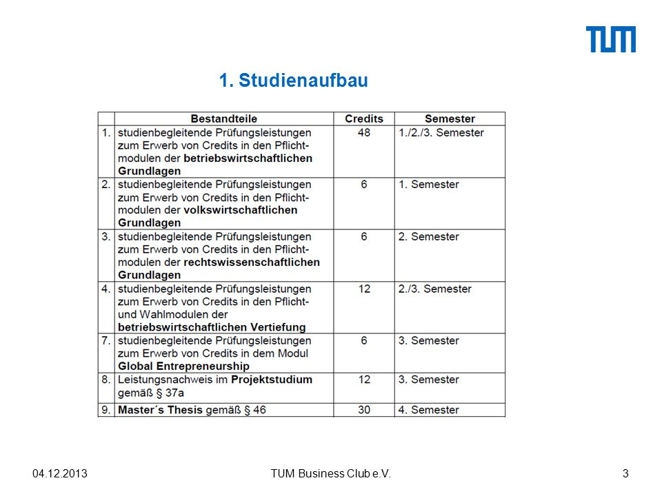 1. Studienaufbau TUM Business Club e.V.