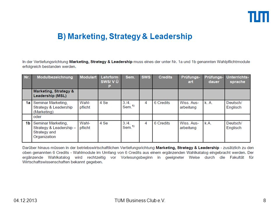 B) Marketing, Strategy & Leadership