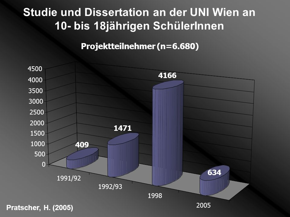 dissertation juridicum wien