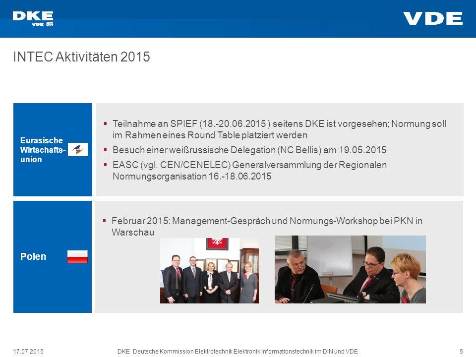 INTEC Aktivitäten 2015 Eurasische Wirtschafts-union.