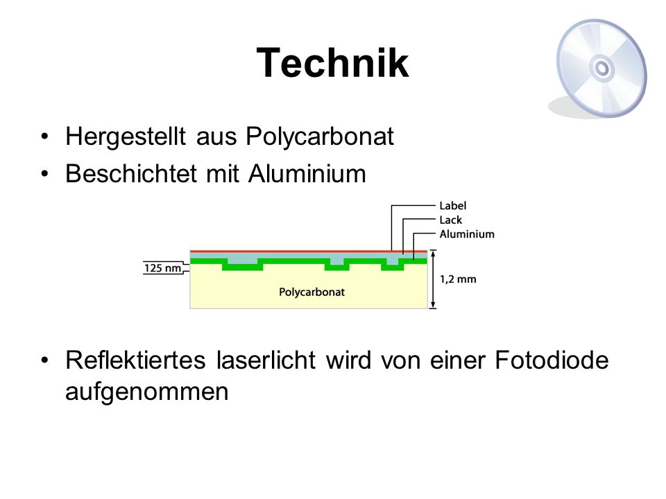 Technik Hergestellt aus Polycarbonat Beschichtet mit Aluminium
