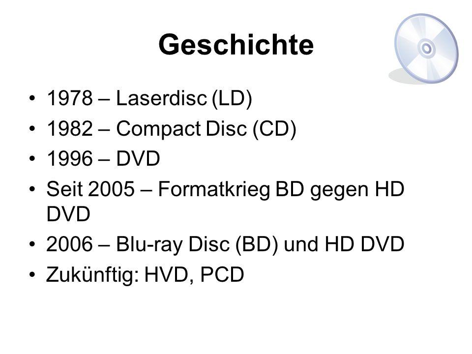 Geschichte 1978 – Laserdisc (LD) 1982 – Compact Disc (CD) 1996 – DVD