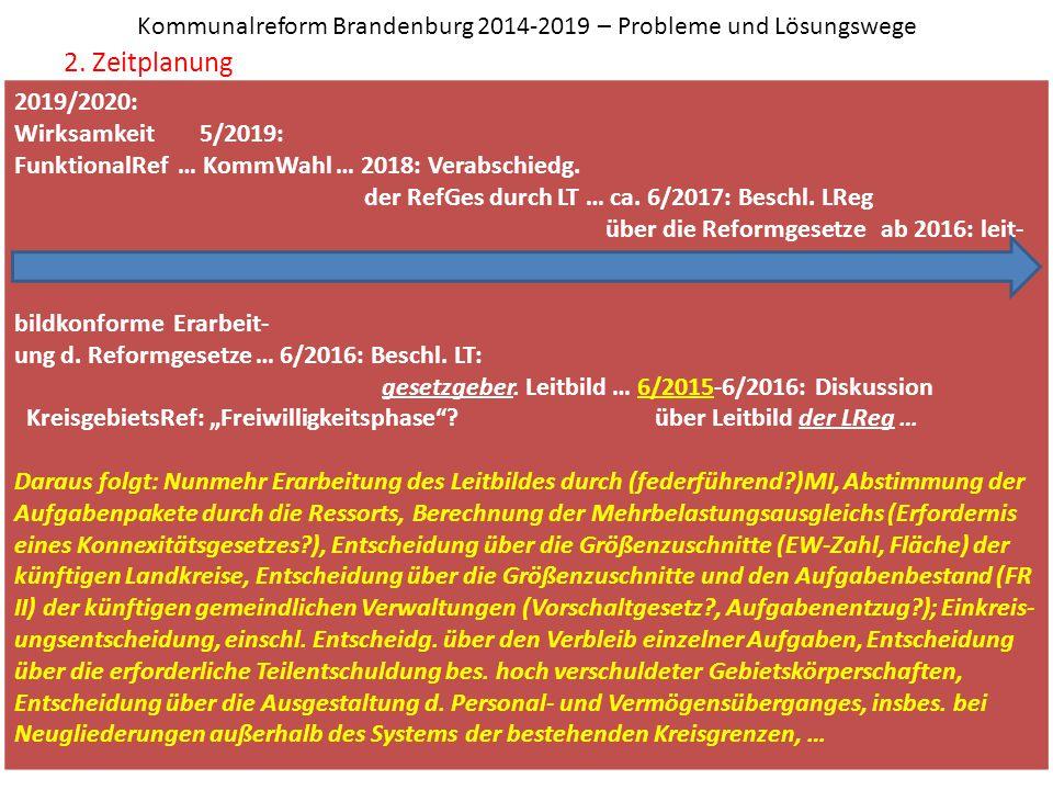Kommunalreform Brandenburg 2014-2019 – Probleme und Lösungswege
