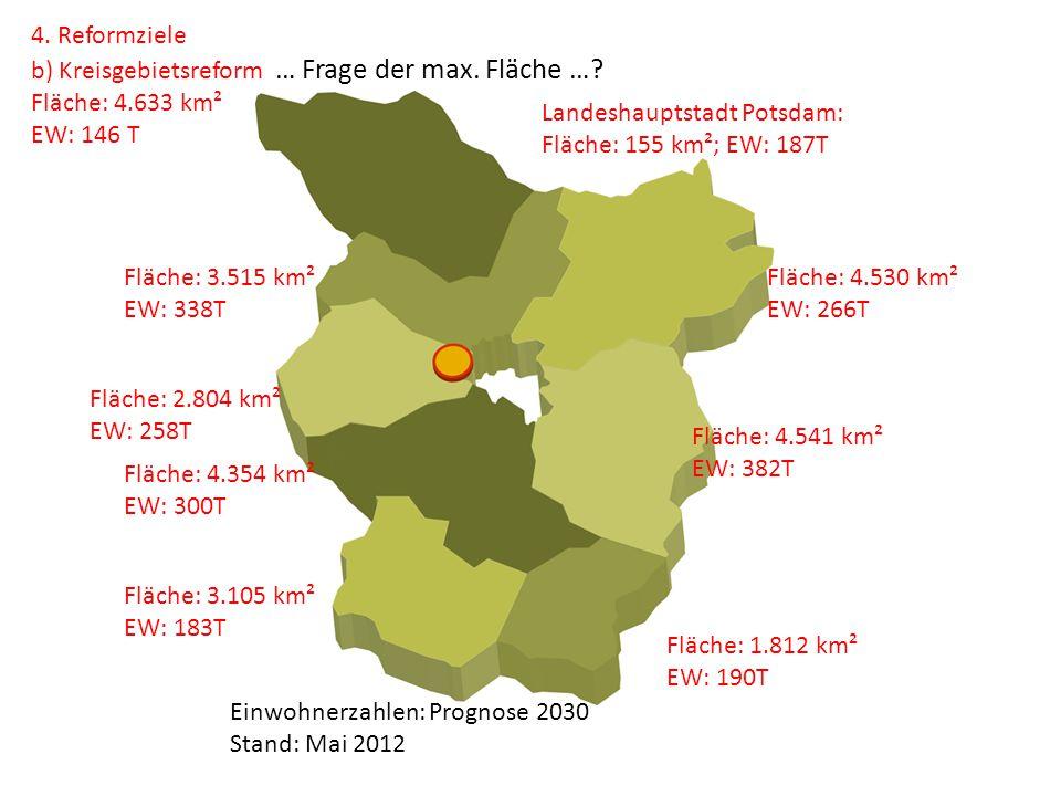 4. Reformziele b) Kreisgebietsreform … Frage der max. Fläche … Fläche: 4.633 km². EW: 146 T. Landeshauptstadt Potsdam: