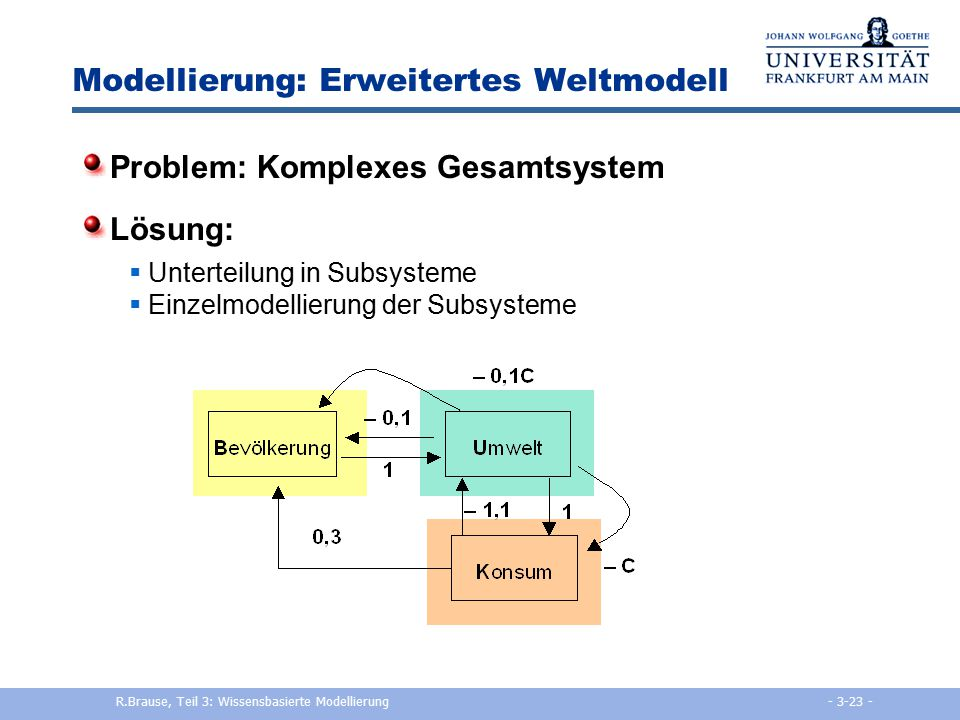 Modellierung: Erweitertes Weltmodell