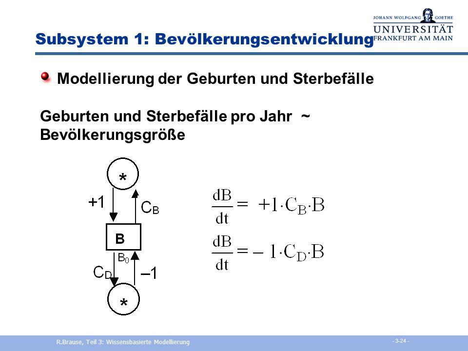 Subsystem 1: Bevölkerungsentwicklung