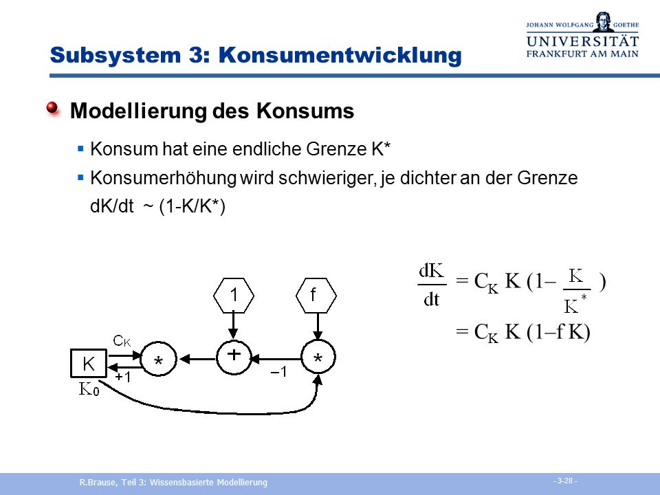 Subsystem 3: Konsumentwicklung