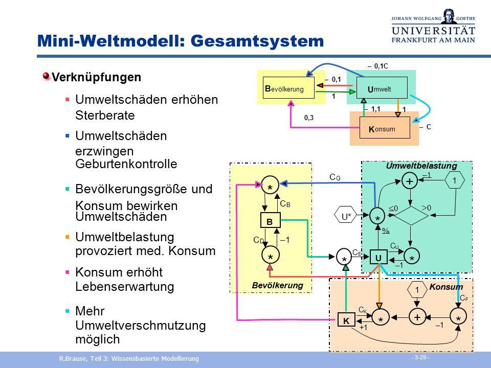 Mini-Weltmodell: Gesamtsystem