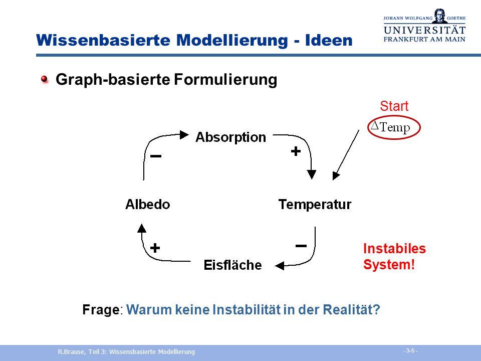 Wissenbasierte Modellierung - Ideen