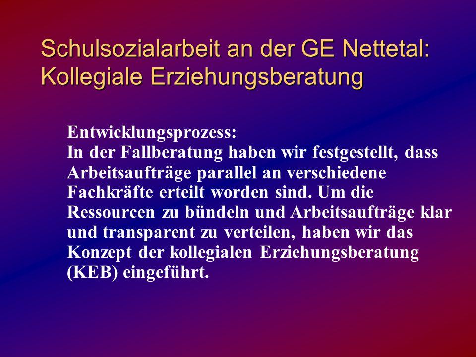 Schulsozialarbeit an der GE Nettetal: Kollegiale Erziehungsberatung