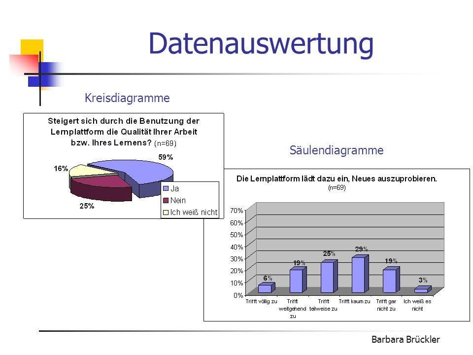 Datenauswertung Kreisdiagramme Säulendiagramme Barbara Brückler