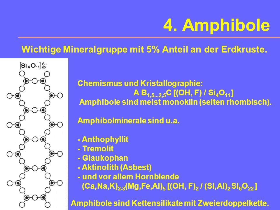 4. Amphibole Wichtige Mineralgruppe mit 5% Anteil an der Erdkruste.