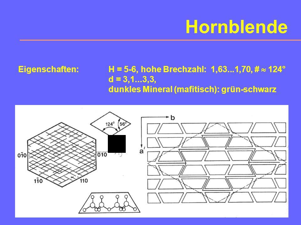 Hornblende Eigenschaften: H = 5-6, hohe Brechzahl: 1,63...1,70, #  124° d = 3,1...3,3, dunkles Mineral (mafitisch): grün-schwarz.