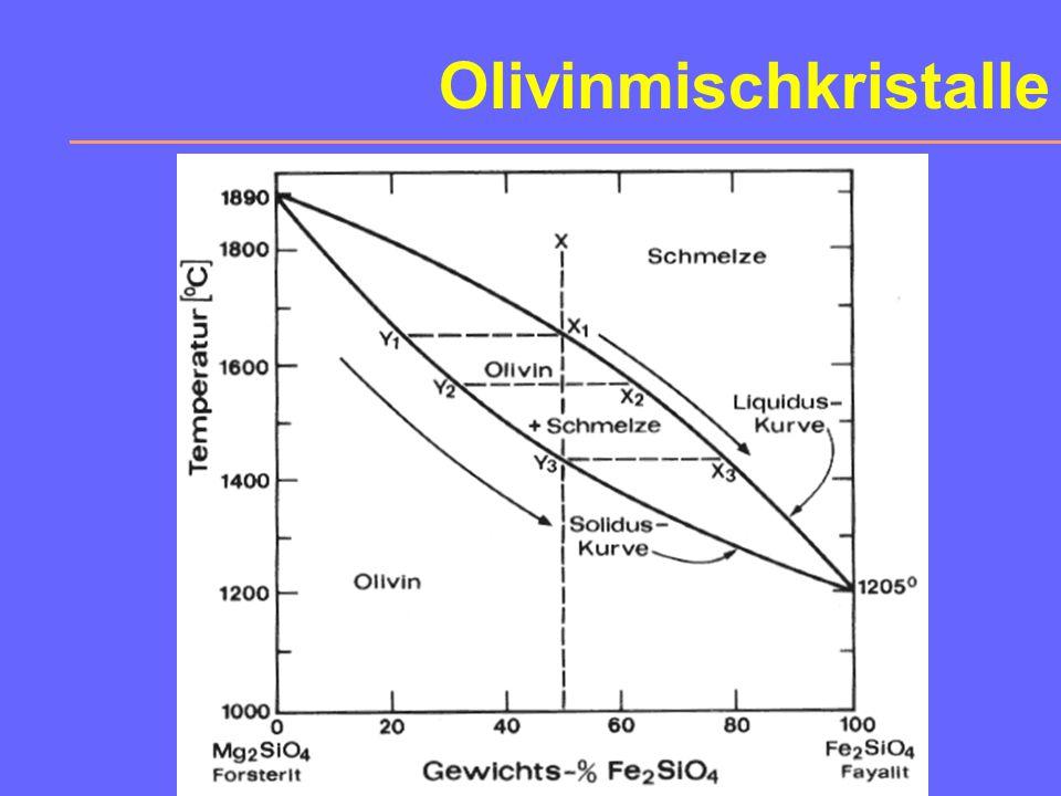 Olivinmischkristalle