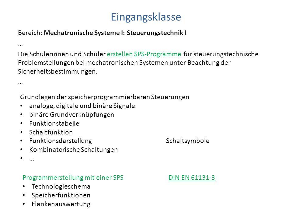 Eingangsklasse Bereich: Mechatronische Systeme I: Steuerungstechnik I