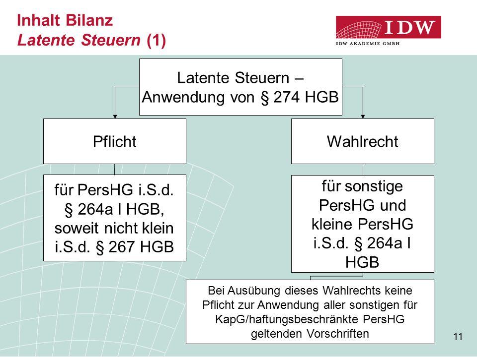Inhalt Bilanz Latente Steuern (1)