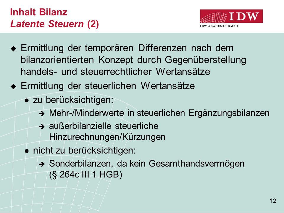 Inhalt Bilanz Latente Steuern (2)