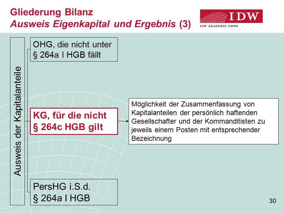 Gliederung Bilanz Ausweis Eigenkapital und Ergebnis (3)