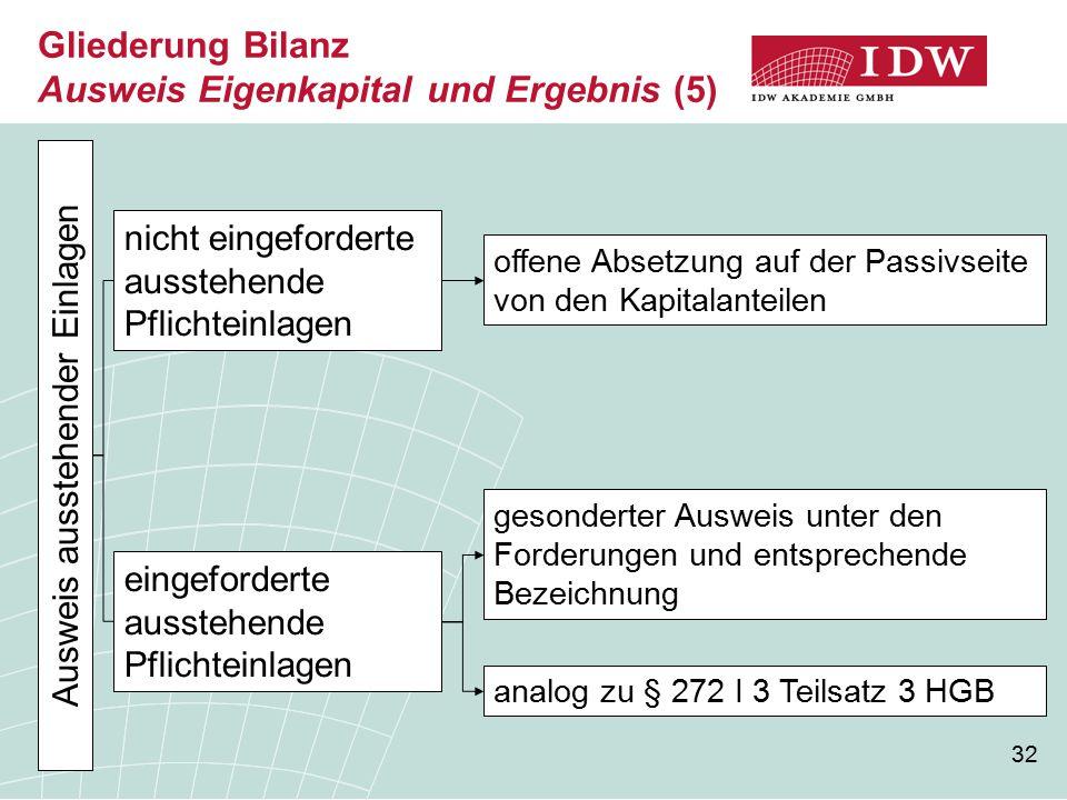 Gliederung Bilanz Ausweis Eigenkapital und Ergebnis (5)
