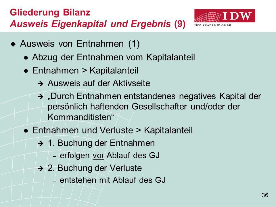 Gliederung Bilanz Ausweis Eigenkapital und Ergebnis (9)