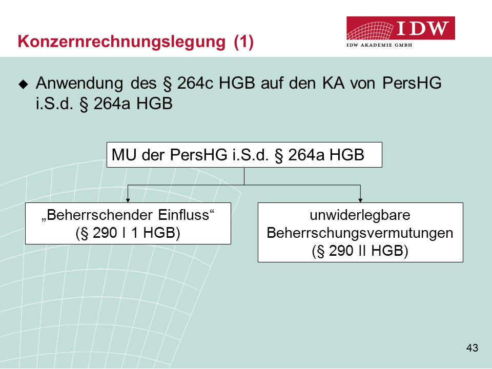 Konzernrechnungslegung (1)