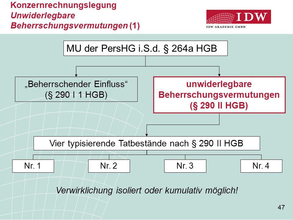 Konzernrechnungslegung Unwiderlegbare Beherrschungsvermutungen (1)