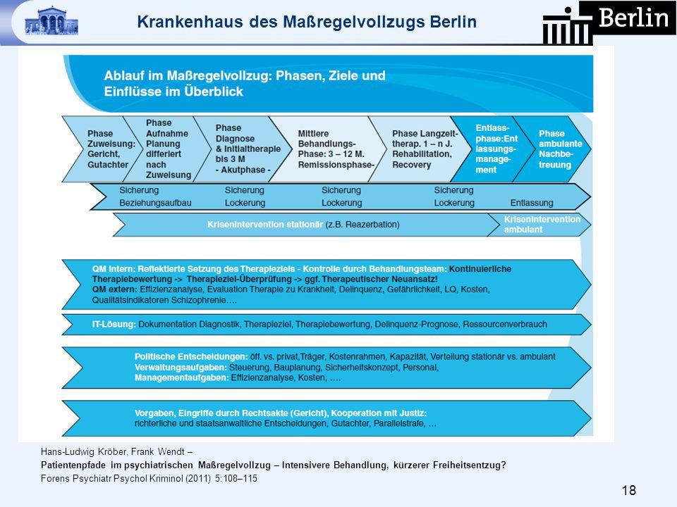 Hans-Ludwig Kröber, Frank Wendt – Patientenpfade im psychiatrischen Maßregelvollzug – Intensivere Behandlung, kürzerer Freiheitsentzug.